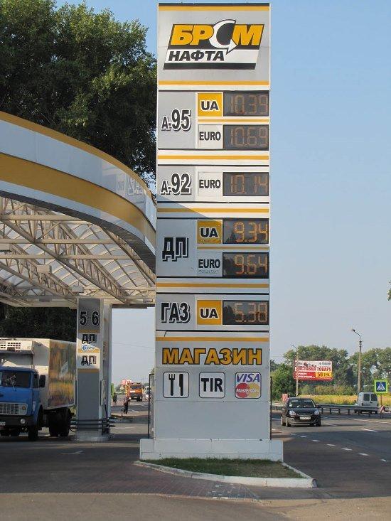 Стоимость топлива по дороге в Крым