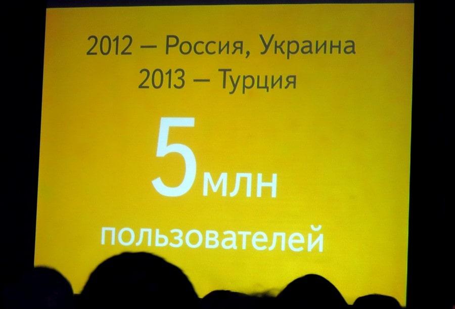 Навигатор. Яндекс