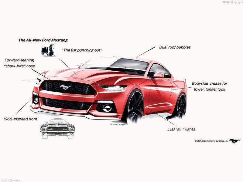 Форд, Ford, стипендия, дизайнеры автомобилей