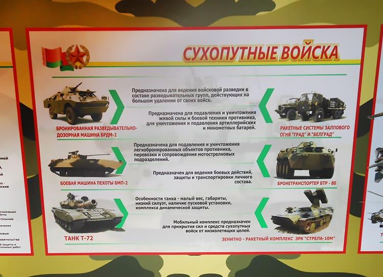 сухопутный, стенд, войска, Беларусь