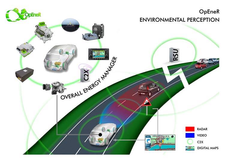 Инновационные решения для электрокаров