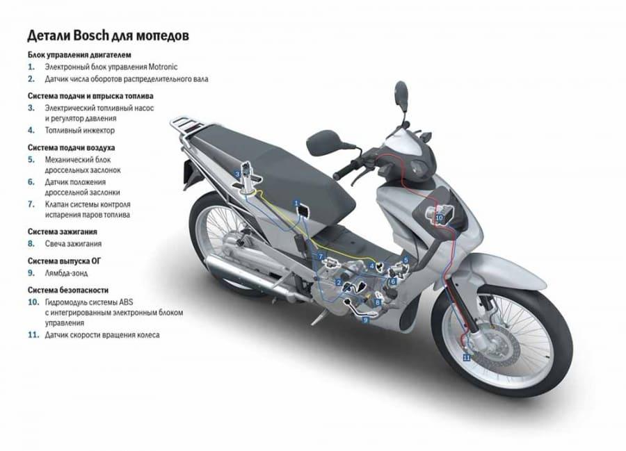 В Беларуси состоится фестиваль любителей кастомных мотоциклов и велосипедов