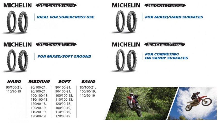 MICHELIN StarCross 5 - новая гамма высокоэффективных шин для гонщиков всех уровней и для любых условий
