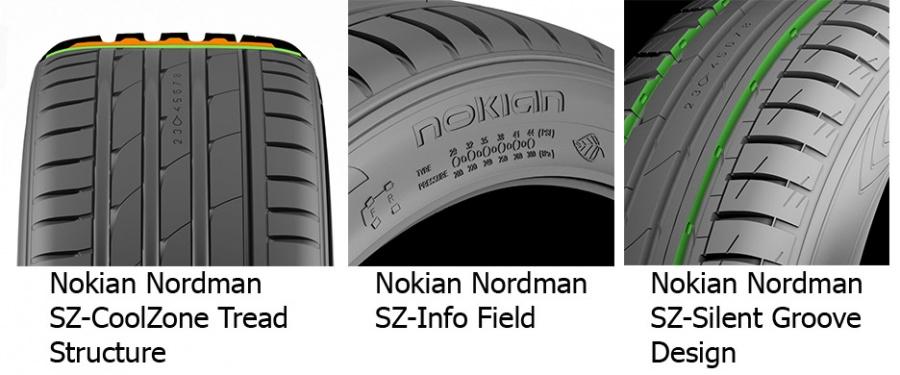 Новая шина Nokian Nordman SZ