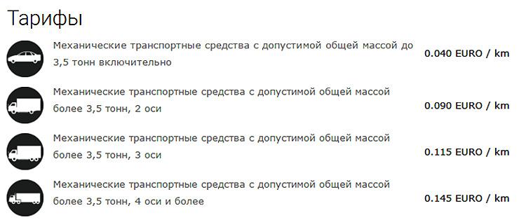 Платных дорог в Беларуси становится все больше