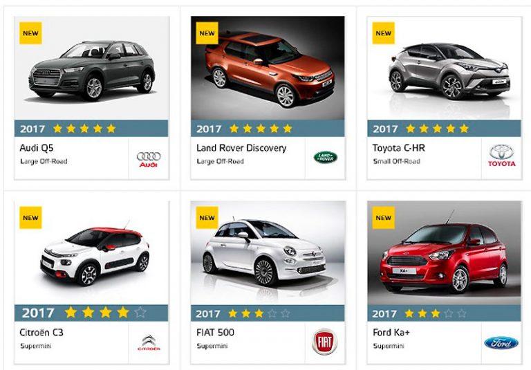 Euro NCAP провел краш-тесты шести новинок авторынка