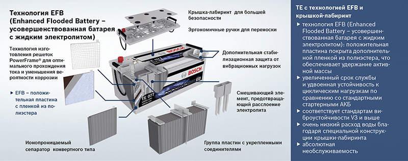 Особенности эксплуатации грузовых АКБ и спецтехники