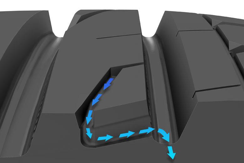 Концепция Dry Touch 2- эффективное предотвращение аквапланирования