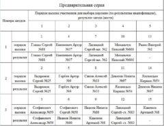 Предварительня серия народный, Д1600, Д2000