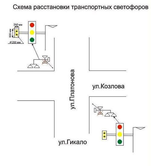Схема размещения эксперементальных светофоров