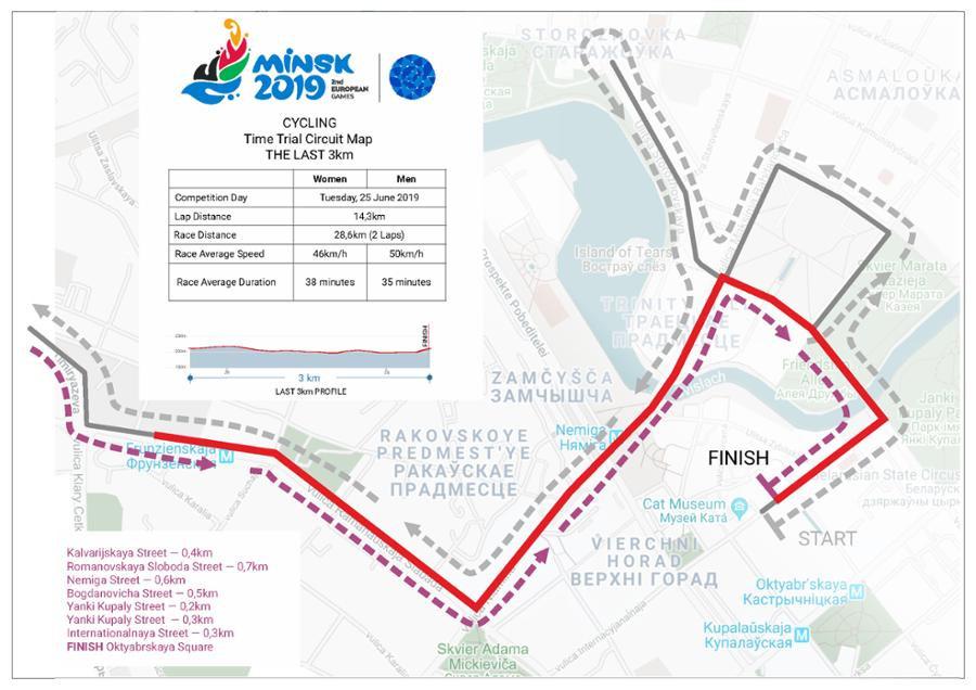 маршрут велогонки