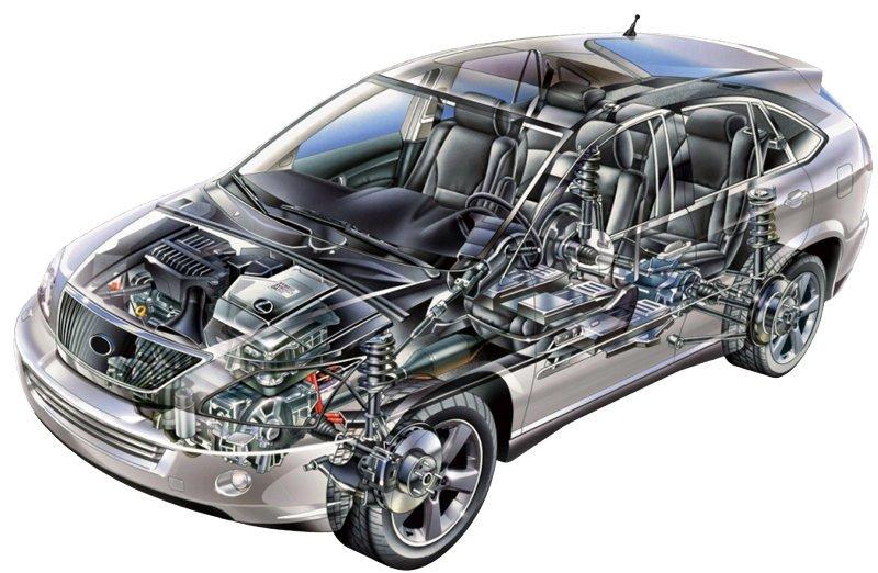 Как часто следует менять автомобильные запчасти?