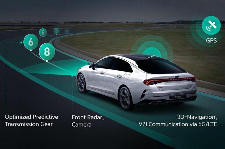 Kia Motors и Hyundai Motor