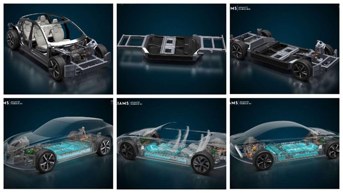 модульная платформа Williams и Italdesign